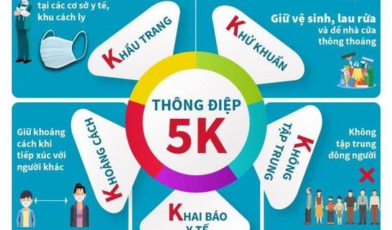 Các KCN, nhà máy, xí nghiệp phải thực hiện nghiêm quy định 5K